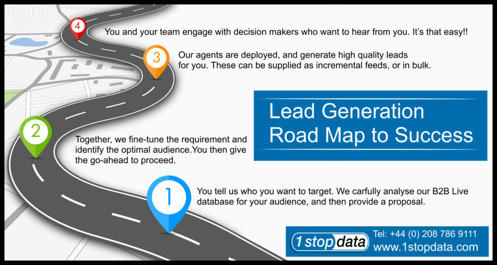Lead Generation Roadmap to Success